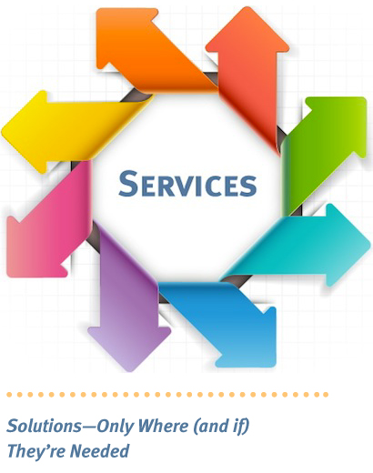 Services and solutions for dental practices